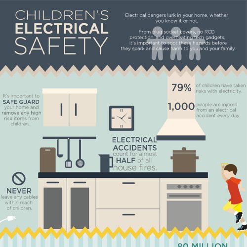 7 Bright Online Resources to Teach Kids About Electrical Safety